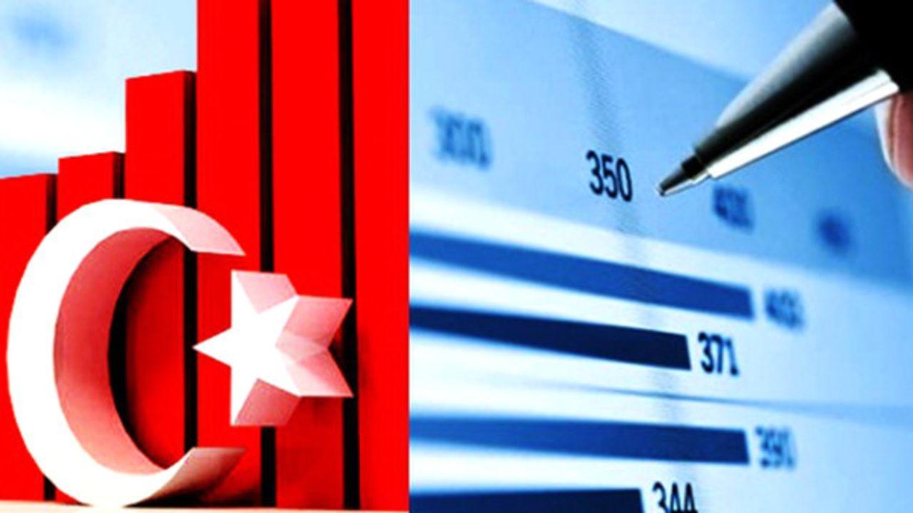وضعیت اقتصادی ترکیه در سال 2020